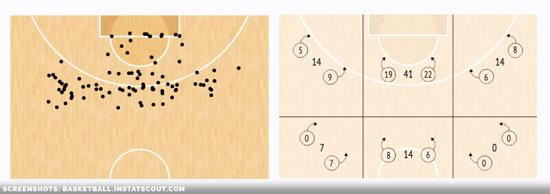 Jaleen Smith im Pick-and-Roll mit WoBo